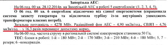 Dettaglio della relazione del 28 dicembre